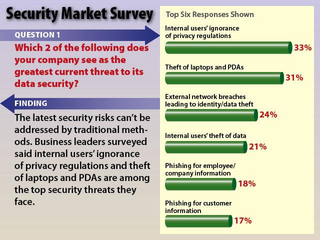 BL_SecuritySurvey_SS02