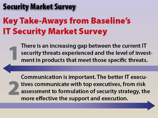 BL_SecuritySurvey_SS11