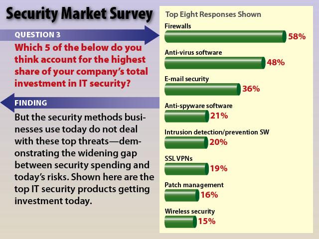 BL_SecuritySurvey_SS04